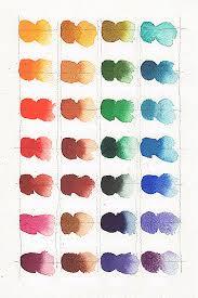 watercolour pigments