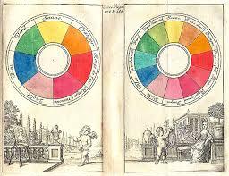 Boutet colour wheel