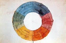 goethes colour wheel