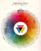 harris colour wheel