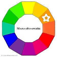 monochromatic colour wheel