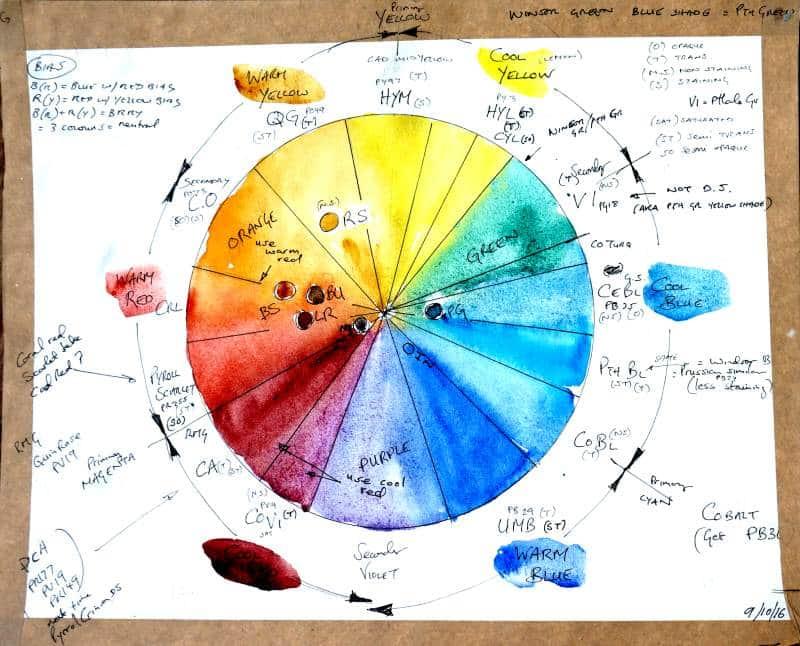my colour wheel