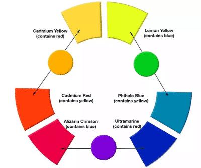 warm cool colours